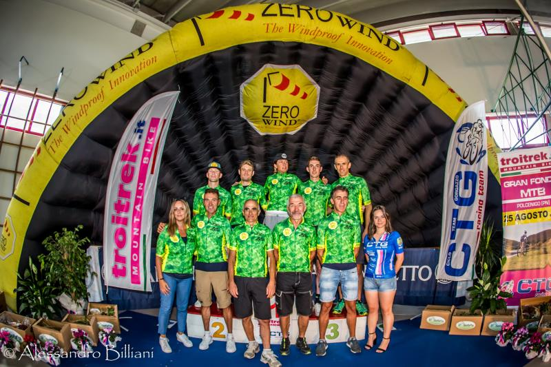 BIKE WORLD ZEROWIND CUP 2019