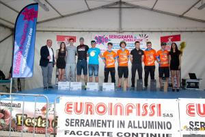 11° Cross Country Tra le Torri